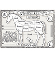 Vintage page of english cut of horse vector
