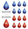 Water and blood vector