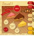 Confectionery menu card vector