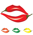 Woman lips as pepper vector