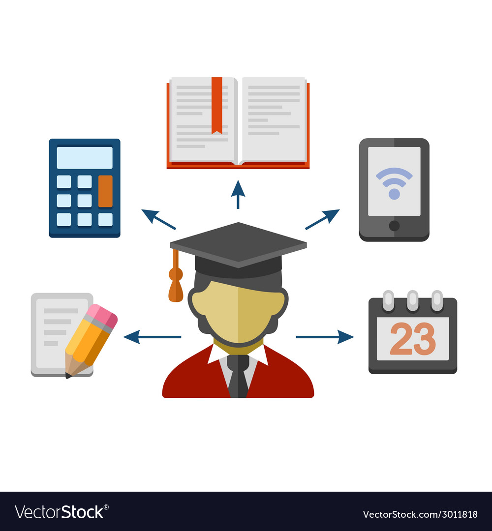 Set of flat style concept icons for education vector | Price: 1 Credit (USD $1)