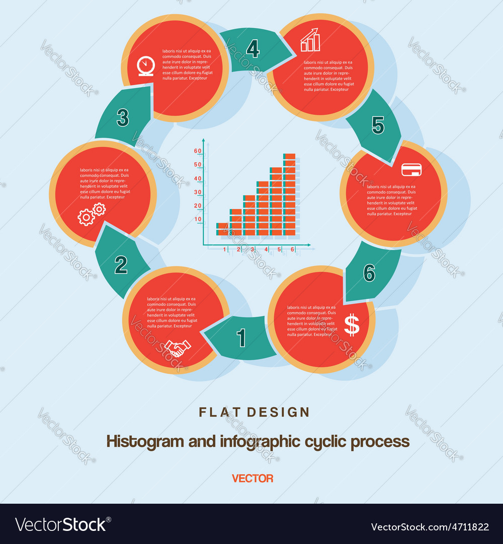 Flat design histogram and infographic cyclic vector | Price: 1 Credit (USD $1)