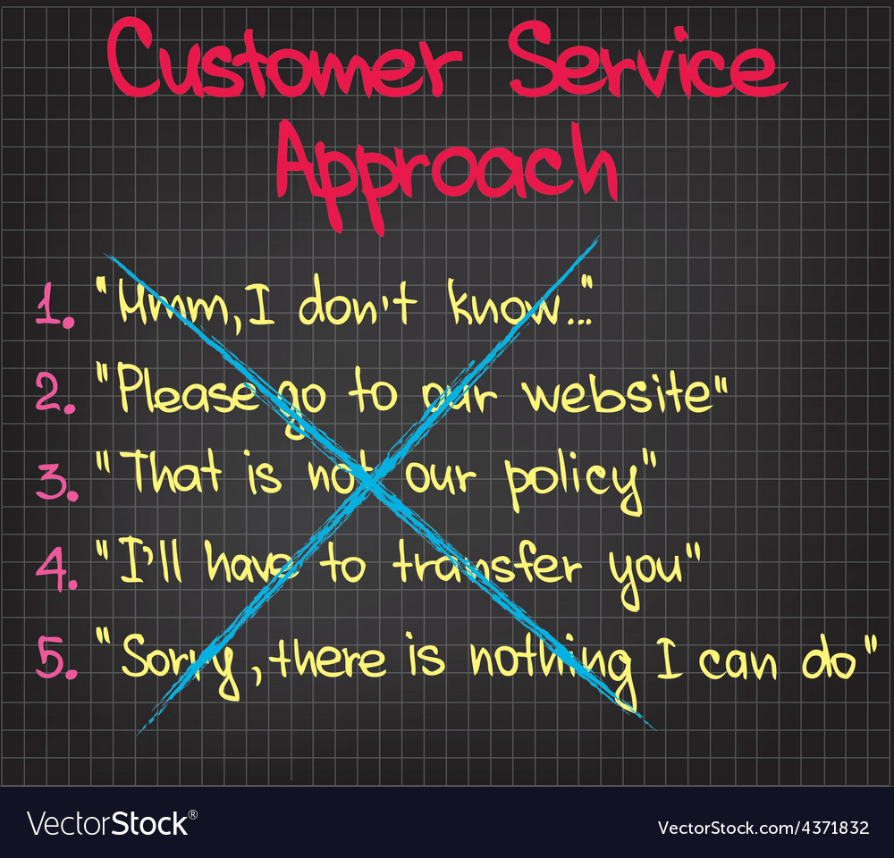 Wrong customer approach vector | Price: 1 Credit (USD $1)