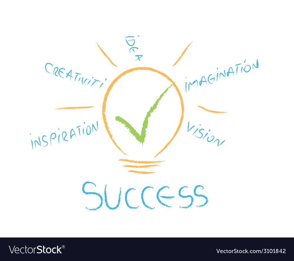 Ideea for success vector | Price: 1 Credit (USD $1)