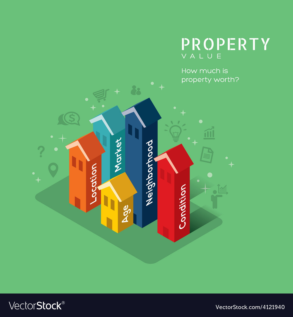 Real estate property value concept vector | Price: 1 Credit (USD $1)