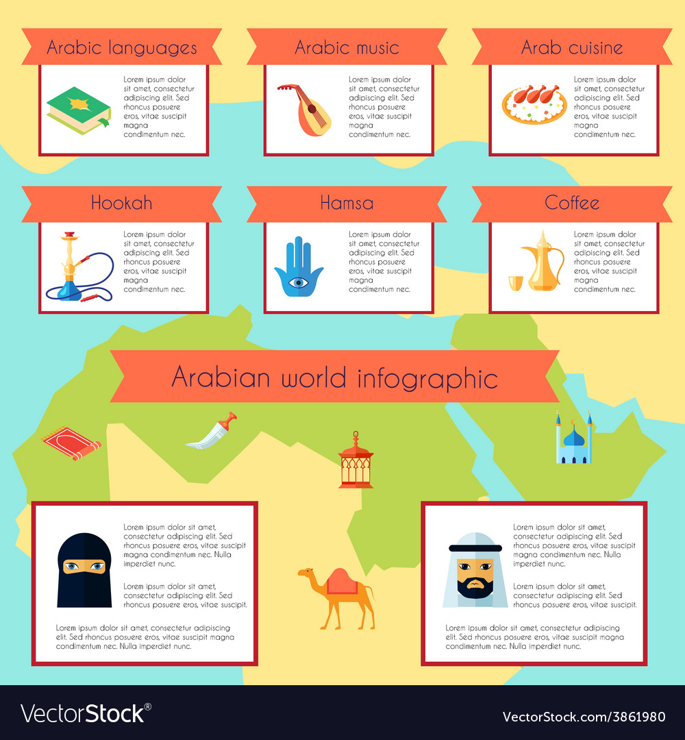 Arabic culture infographic set vector | Price: 1 Credit (USD $1)