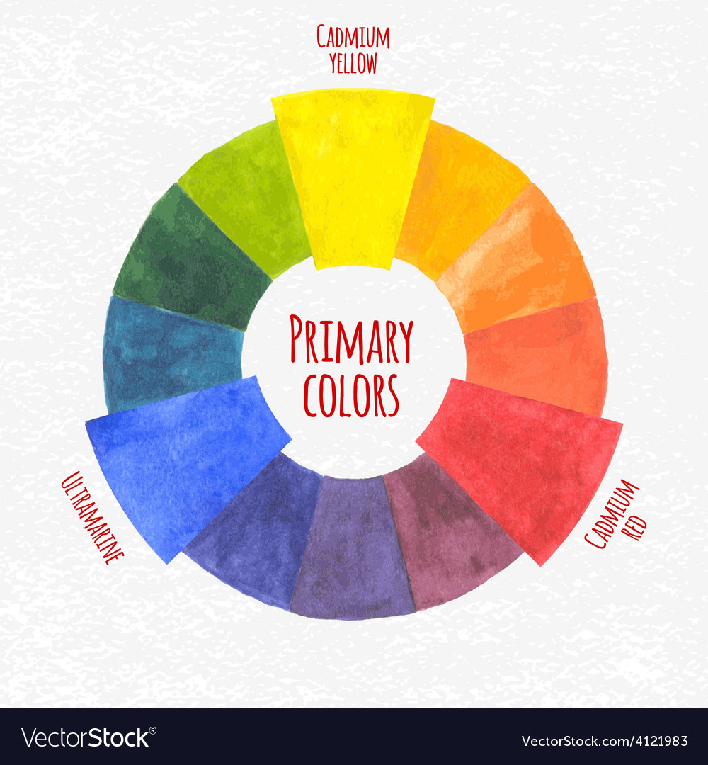 Watercolor primary colors chart vector | Price: 1 Credit (USD $1)