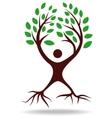 Eco people icon vector