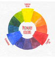 Watercolor primary colors chart vector
