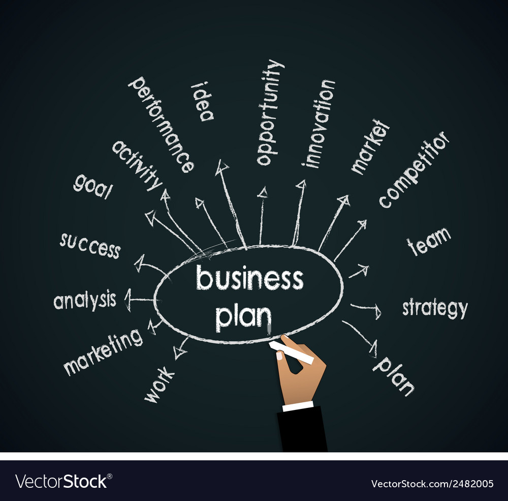 Writing business plan concept vector | Price: 1 Credit (USD $1)