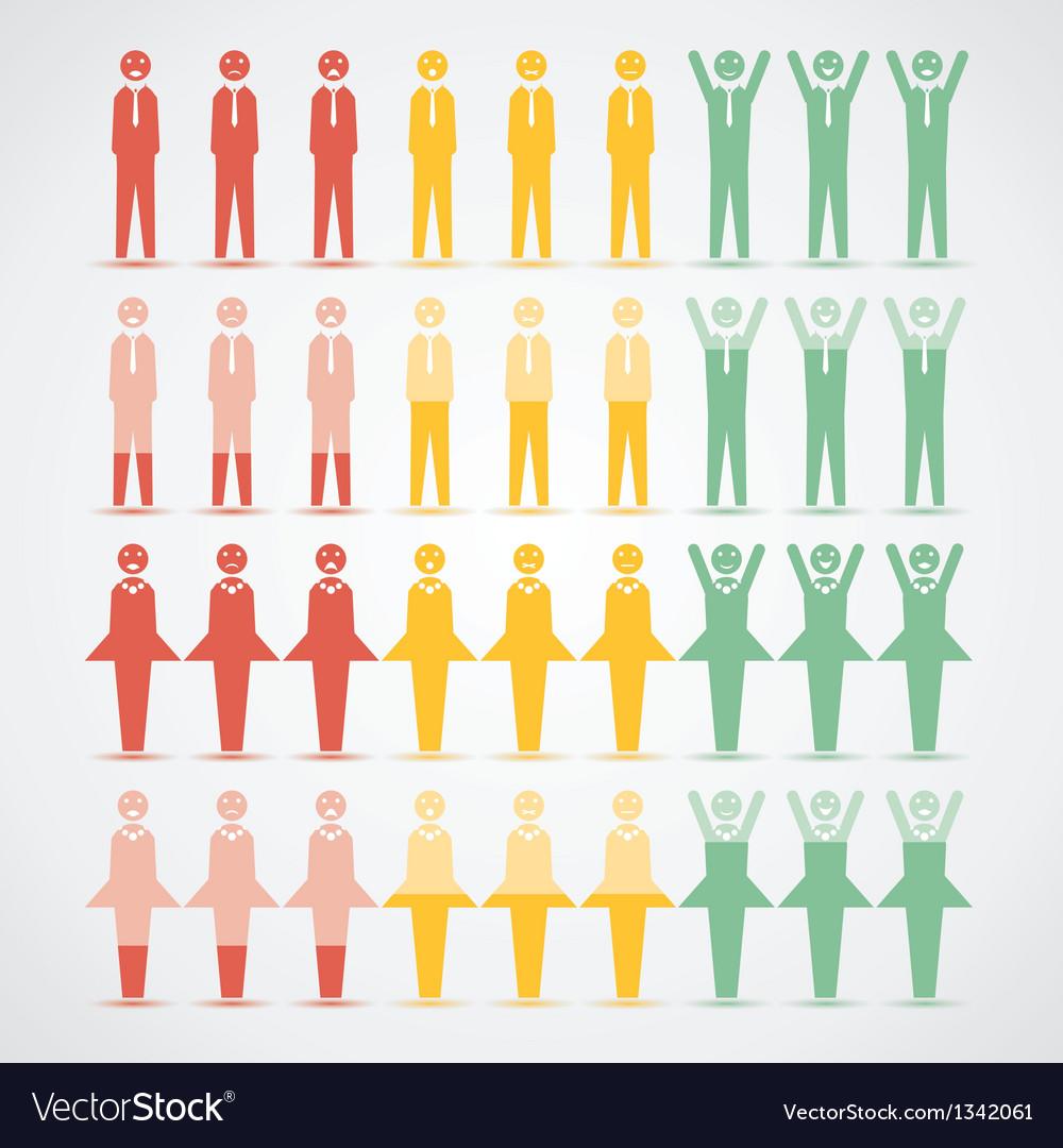 Men women infographic mood vector   Price: 1 Credit (USD $1)