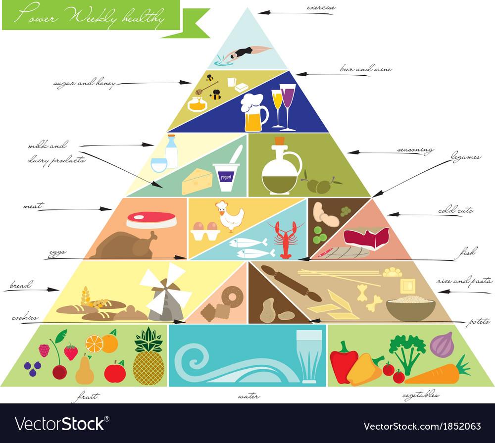 Foo pyramid vector | Price: 1 Credit (USD $1)