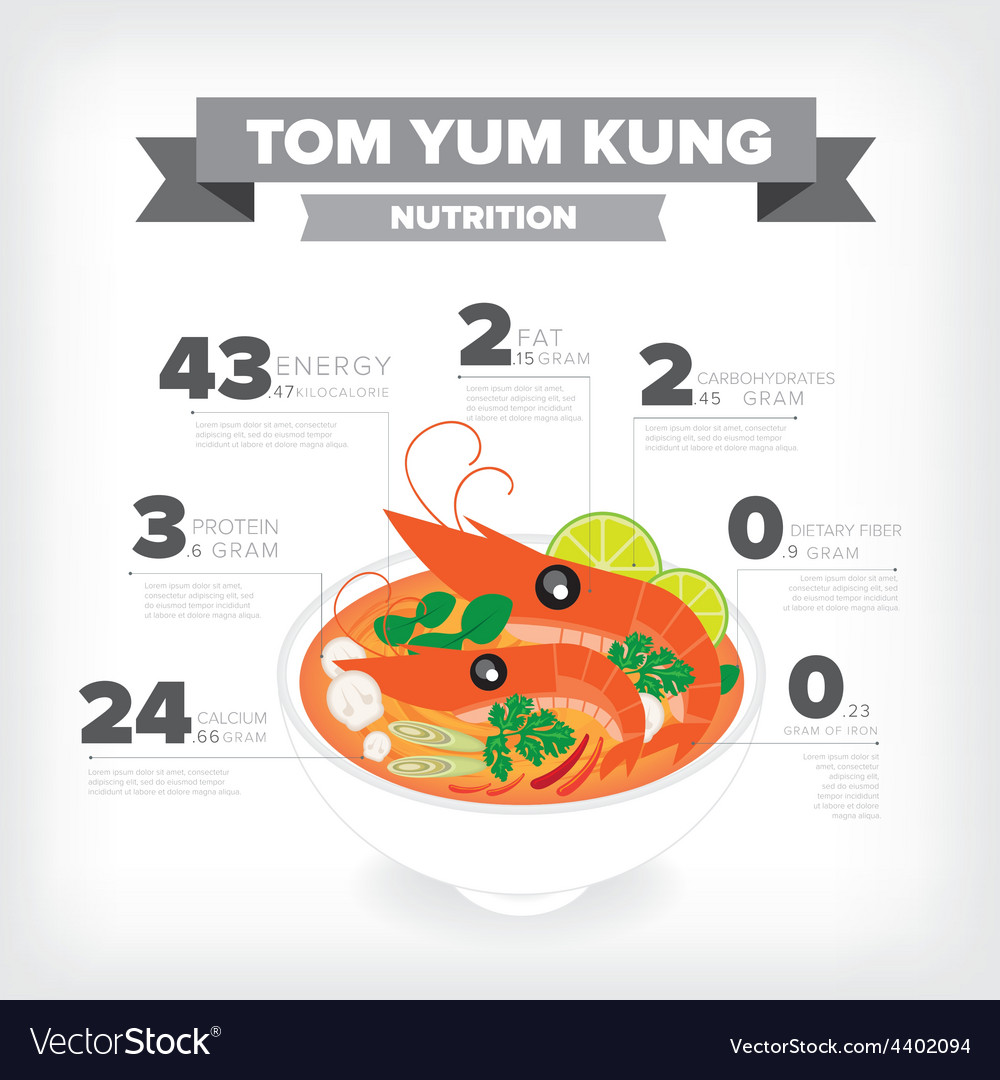 Thai spicy soup tom yum kung vector | Price: 1 Credit (USD $1)