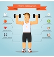 Fitness infographics concept vector