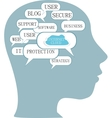 Word cloud business concept inside head shape vector