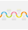 Timeline infographic with snail shape ribbon text vector