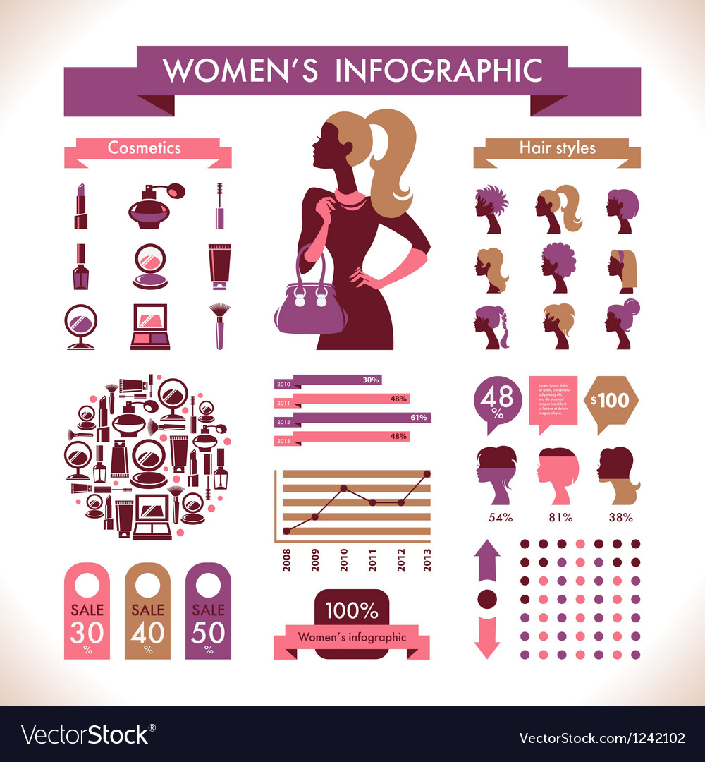 Beautiful womens infographics vector | Price: 1 Credit (USD $1)