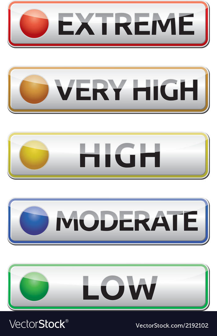 Extreme high moderate low boards vector | Price: 1 Credit (USD $1)