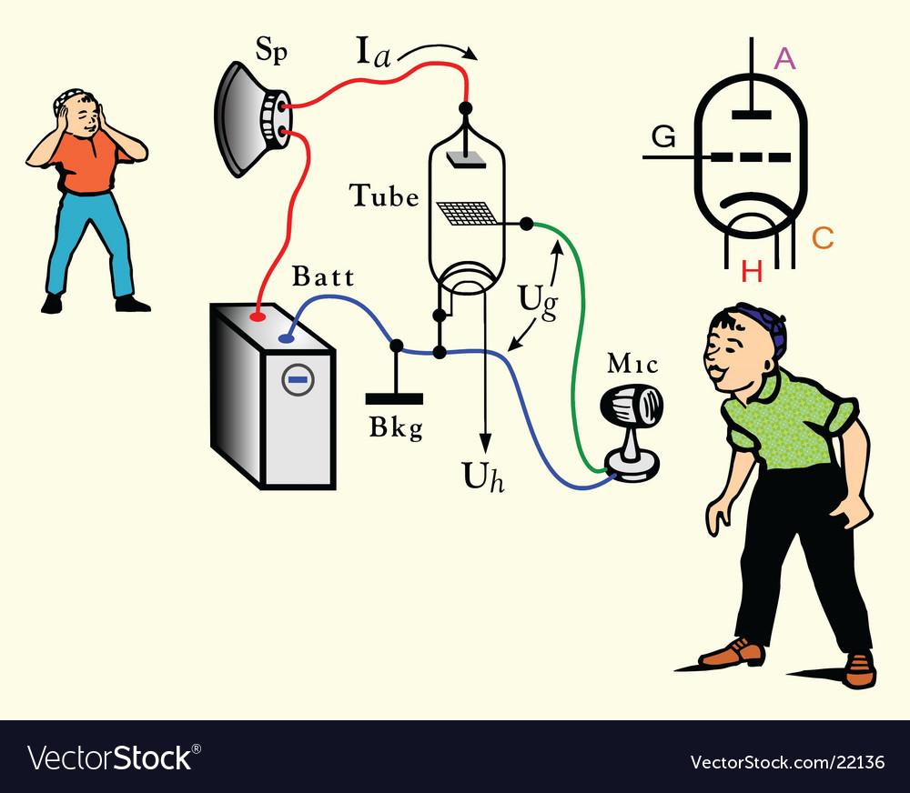 Cartoon amplifier diagram vector | Price: 1 Credit (USD $1)