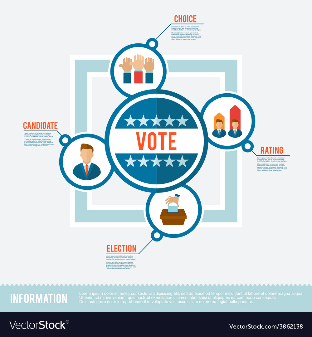 Election flat concept vector | Price: 1 Credit (USD $1)
