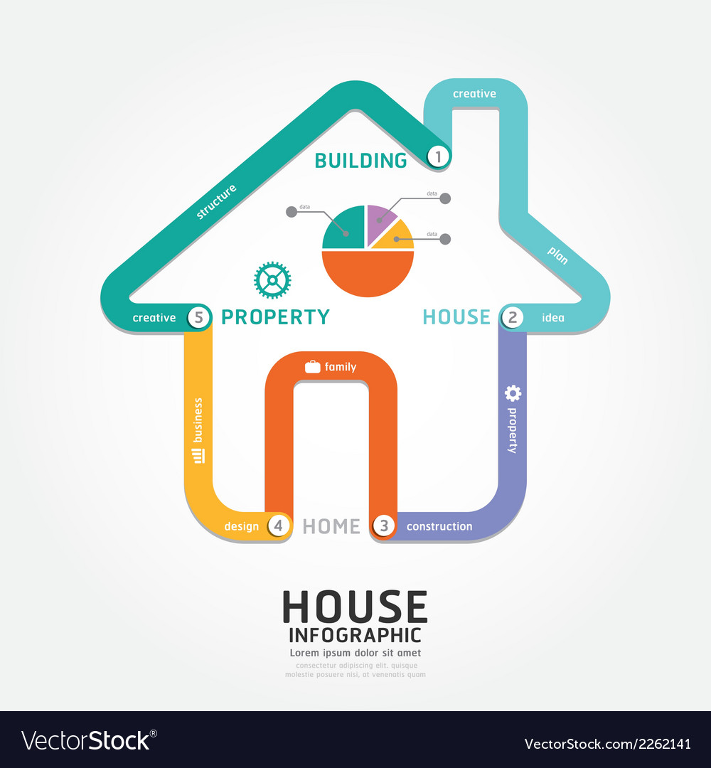 Infographics building house design diagram line vector | Price: 1 Credit (USD $1)