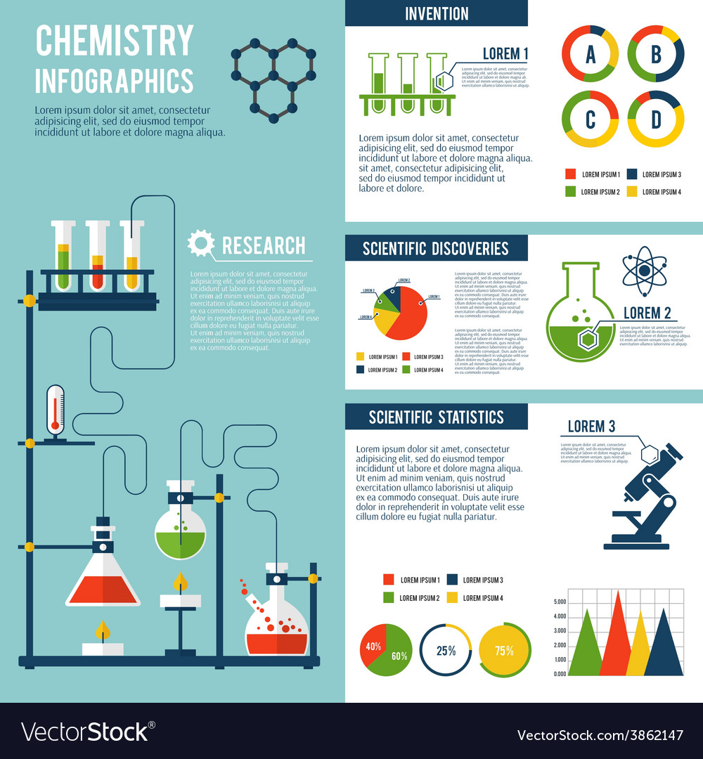 Chemistry infographics set vector | Price: 1 Credit (USD $1)