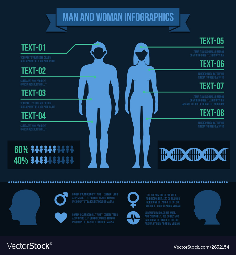 Set of man and woman infographic elements vector | Price: 1 Credit (USD $1)