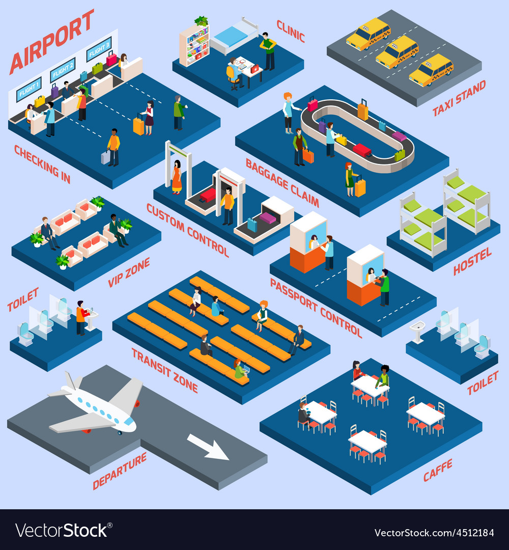 Airport isometric concept vector | Price: 1 Credit (USD $1)