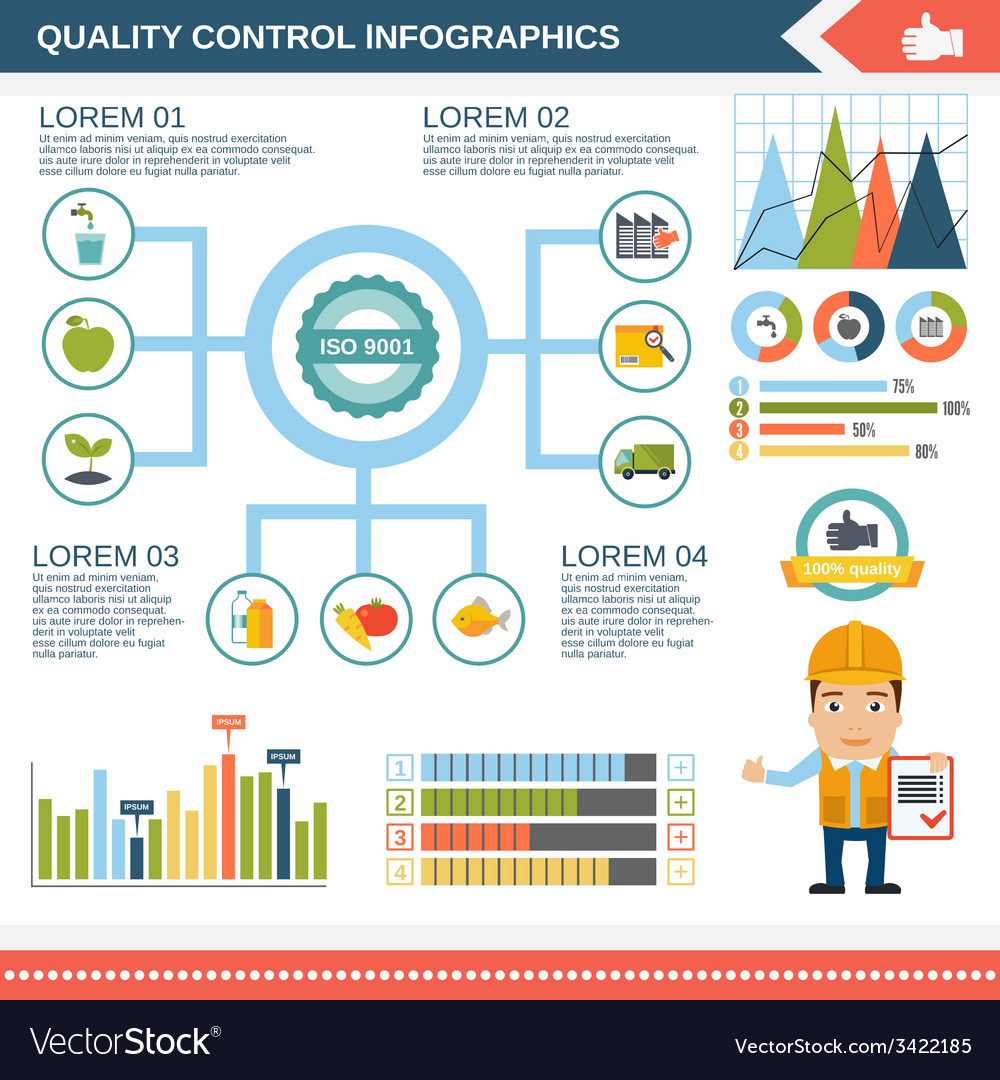 Quality control infographic vector | Price: 1 Credit (USD $1)