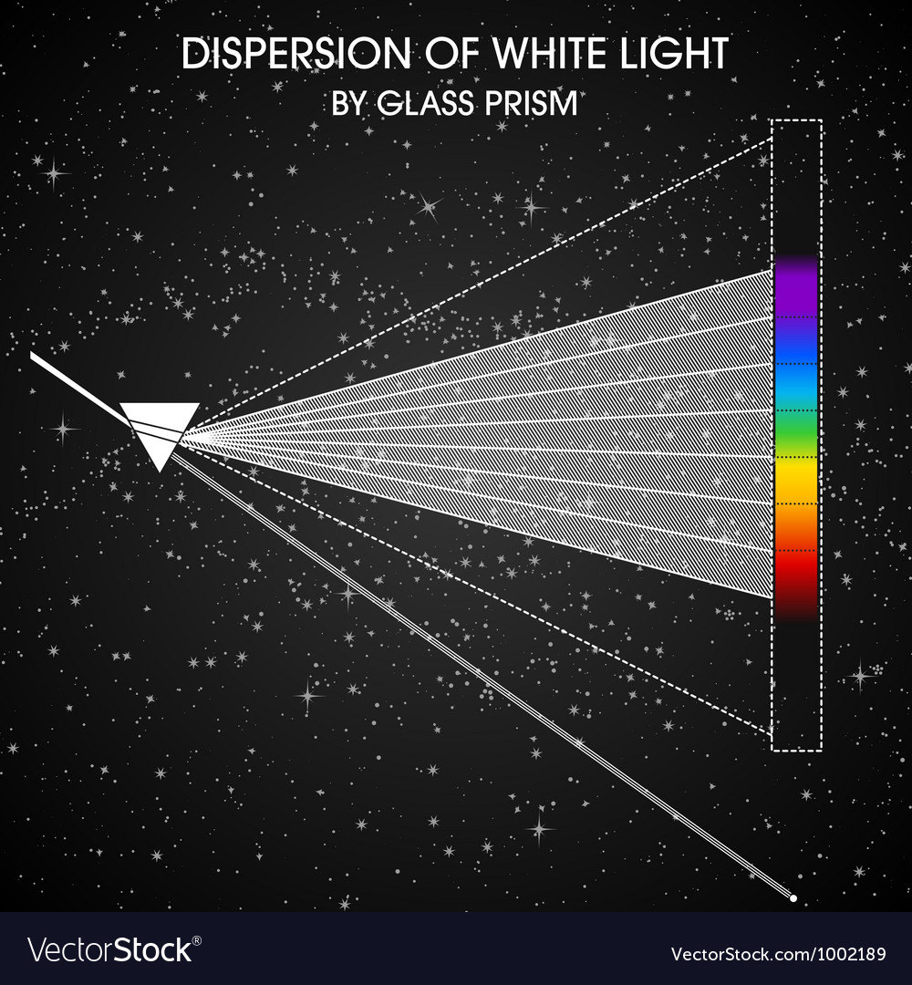 Dispersion of white light vector | Price: 1 Credit (USD $1)