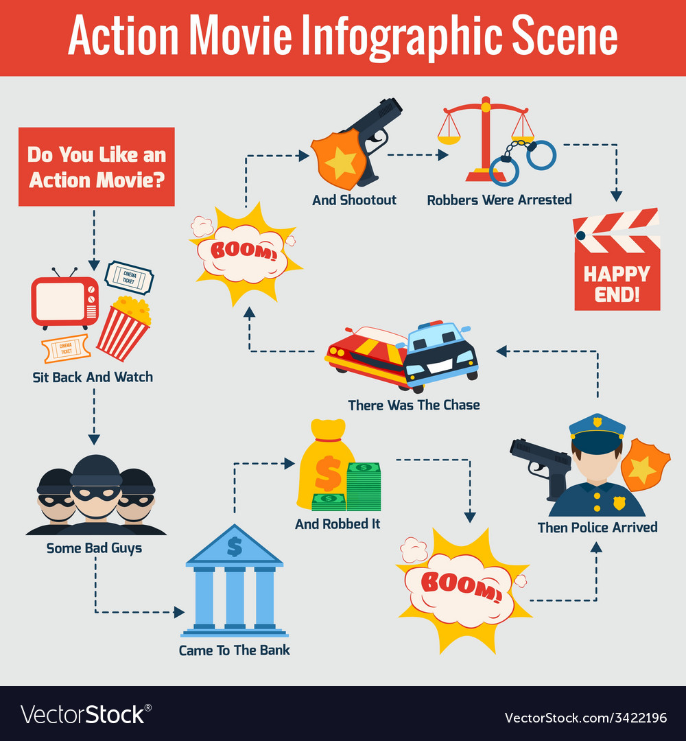 Action movie infographics vector | Price: 1 Credit (USD $1)