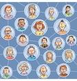Seamless social network vector