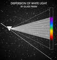 Dispersion of white light vector