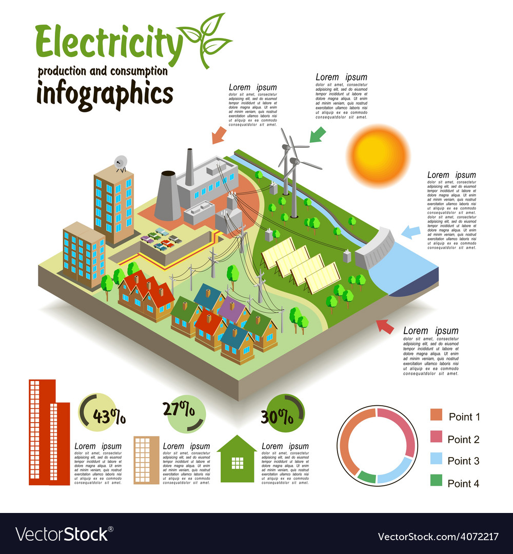Template isometric landscape electricity vector
