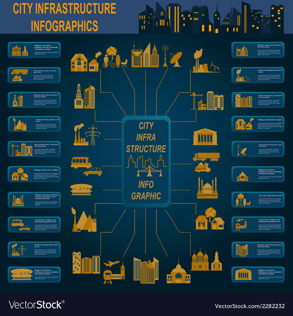 City infrastructure infographics vector | Price: 1 Credit (USD $1)