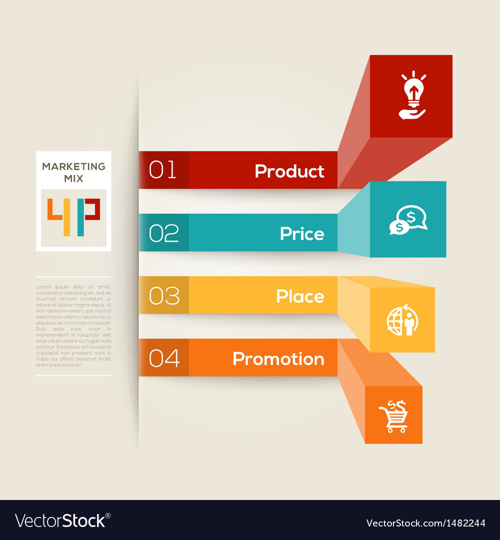 4p business marketing concept vector | Price: 1 Credit (USD $1)