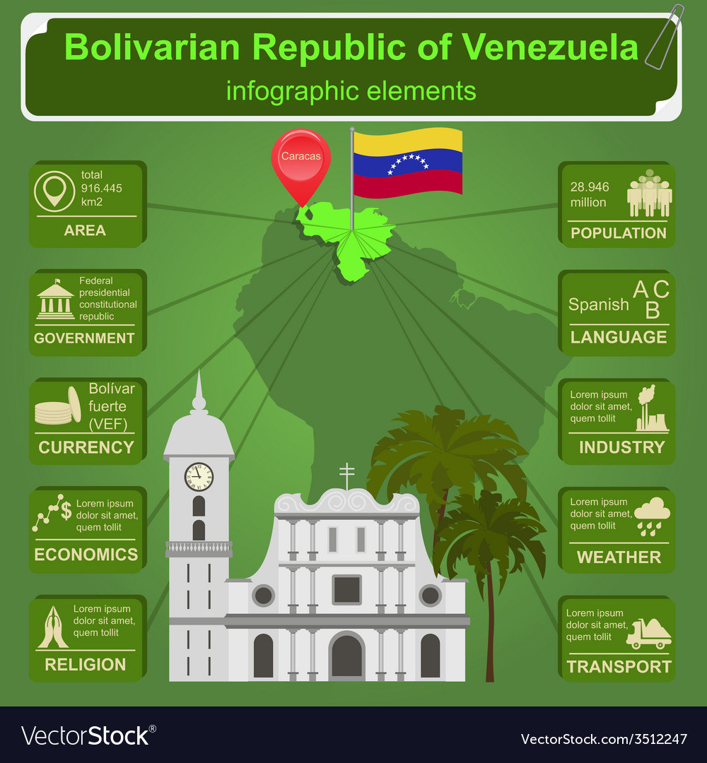 Venezuela infographics statistical data sights vector | Price: 1 Credit (USD $1)