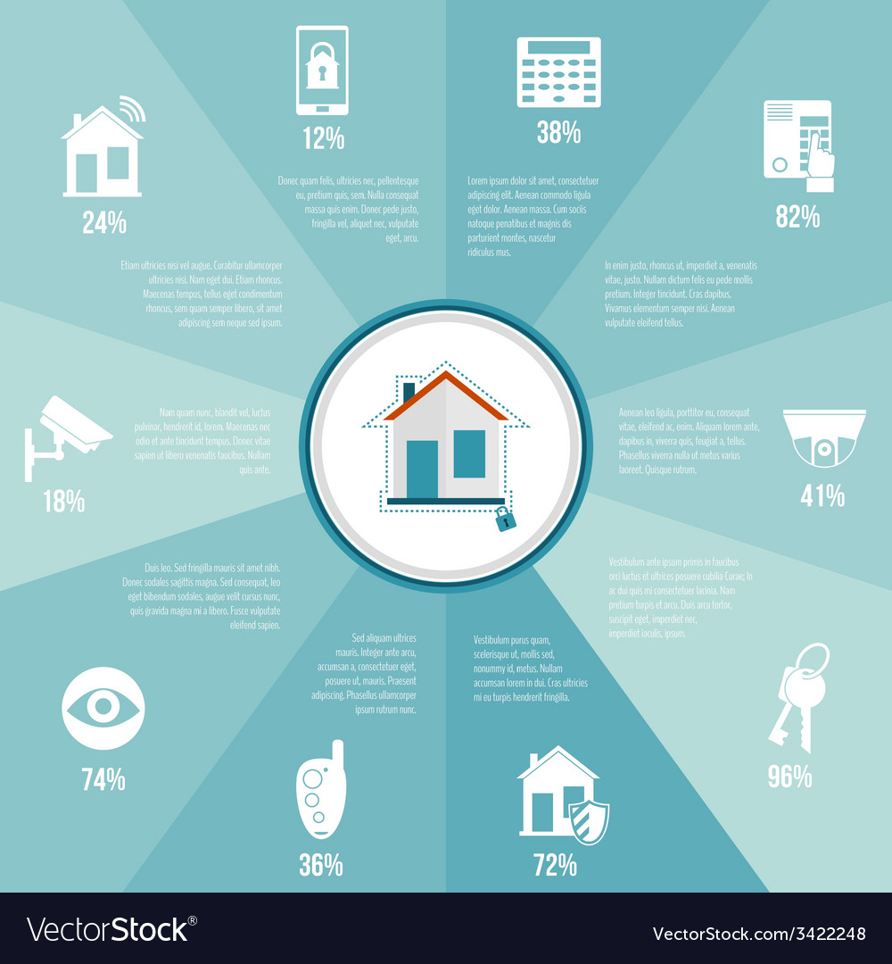 Home security infographics vector | Price: 1 Credit (USD $1)