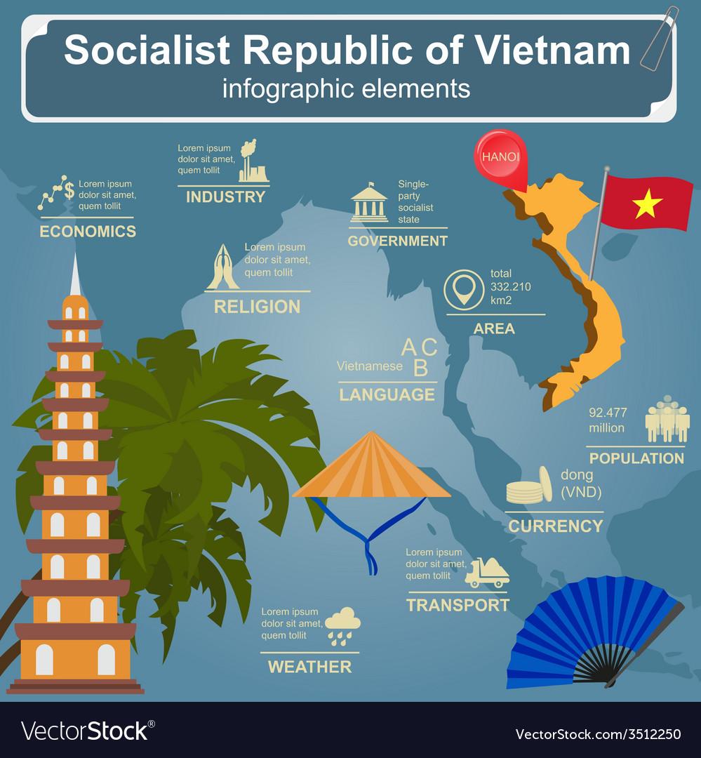 Vietnam infographics statistical data sights vector | Price: 1 Credit (USD $1)