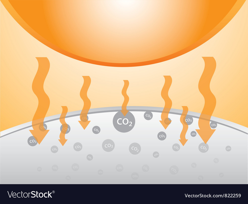 Carbon dioxide in atmosphere vector | Price: 1 Credit (USD $1)