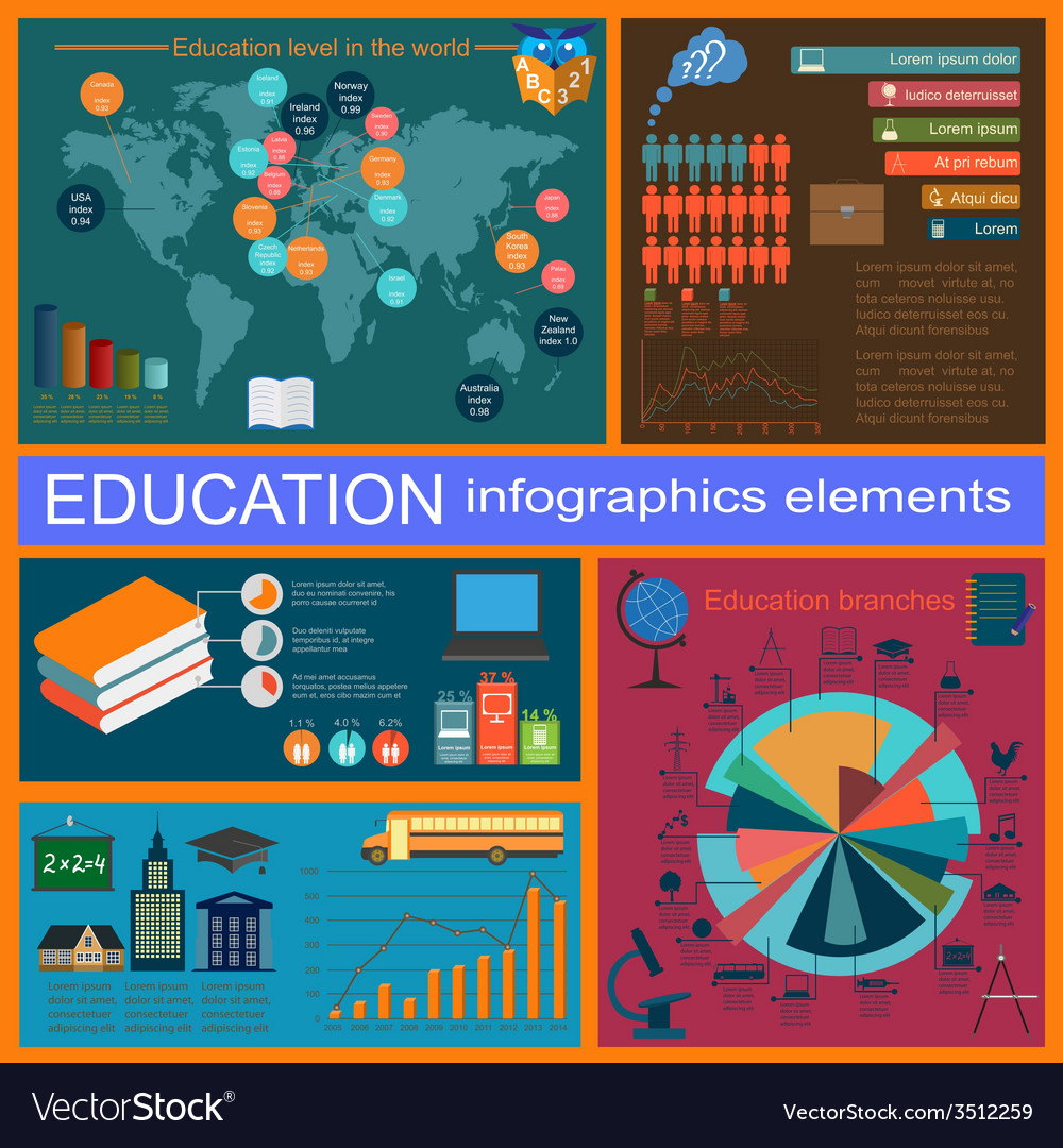 Education school infographics set elements for vector | Price: 1 Credit (USD $1)
