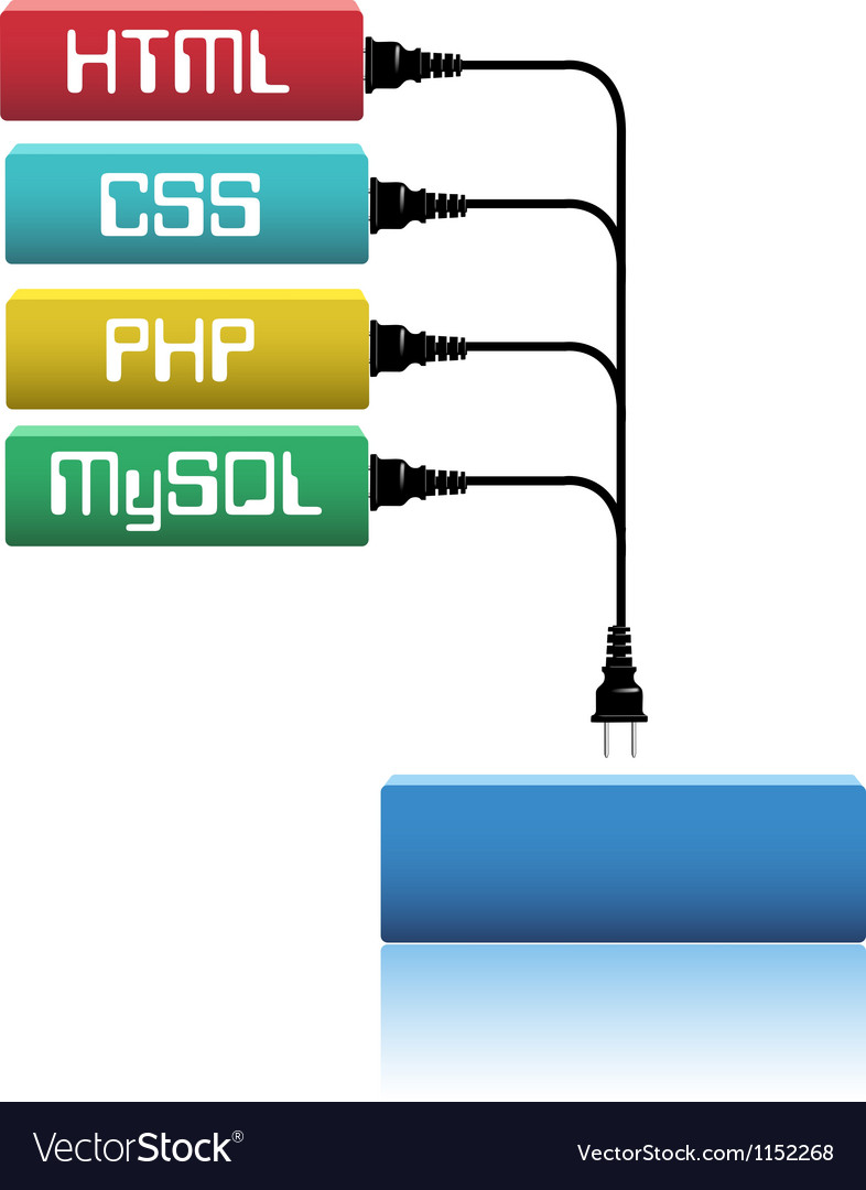Plug html css php into website dev vector | Price: 1 Credit (USD $1)