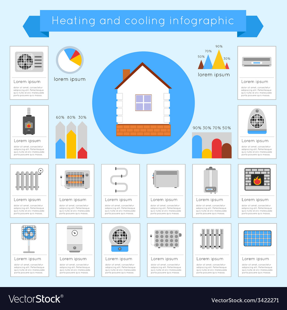 Heating and cooling infographics vector | Price: 1 Credit (USD $1)