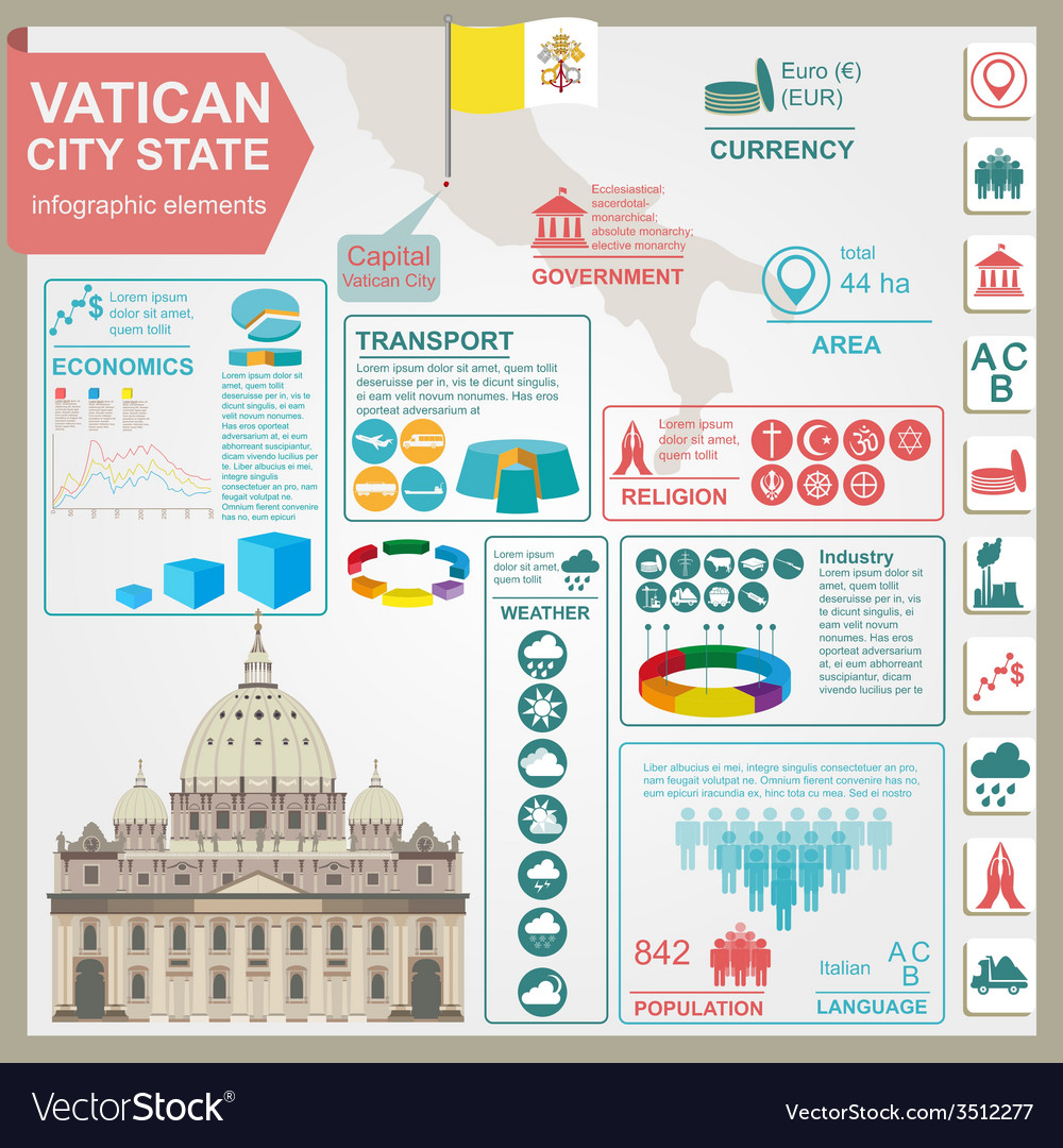 Vatican infographics statistical data sights vector | Price: 1 Credit (USD $1)
