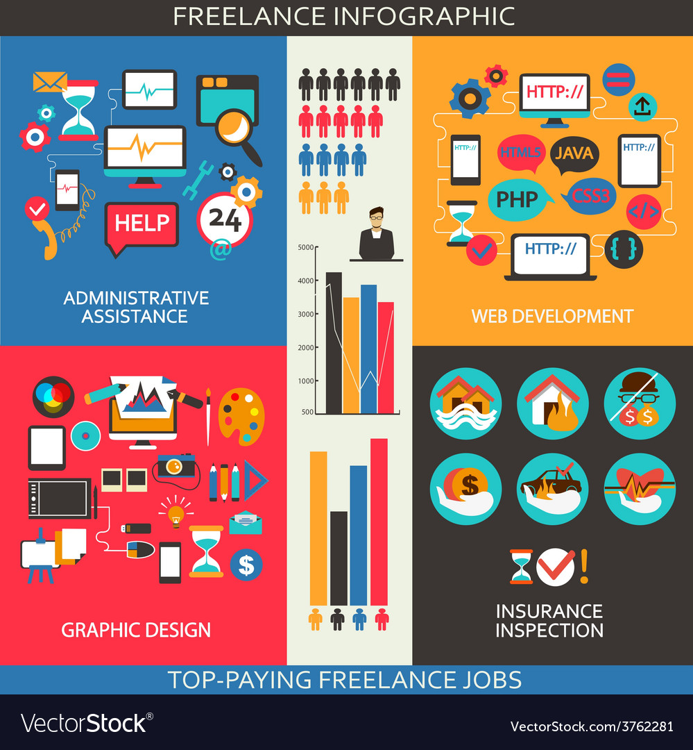 Freelance infographic vector | Price: 1 Credit (USD $1)