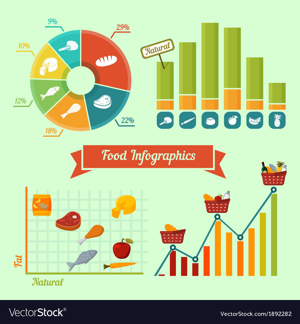 Supermarket foods infographics charts and graphs vector | Price: 1 Credit (USD $1)