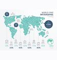 Modern design elements world infographic template vector