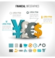 Financial infographic set vector