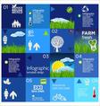 Modern blue ecology template design vector