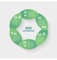 Green leaves circle round sign infographic vector